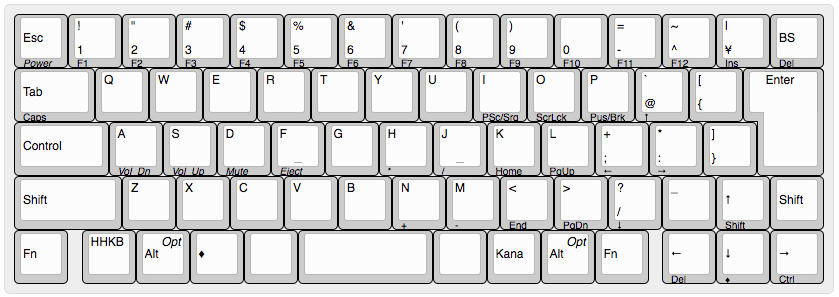The default HHKB layout without Hasu controller
